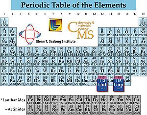 Periodic_sm