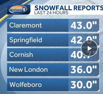 Snow totals 1