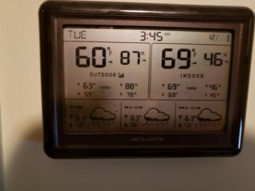 60 degrees at 3-30 am Dec 1